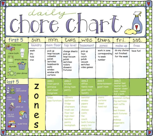 110 best Chore Charts images on Pinterest DIY, Children and Earn - chore chart