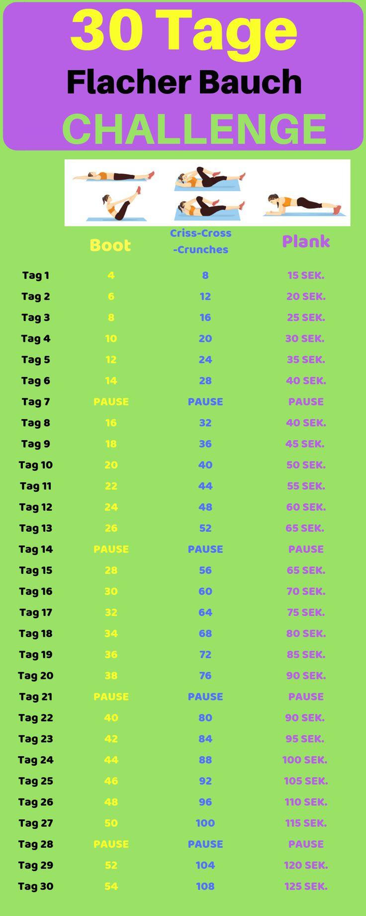 30 Tage Sixpack Challenge – Flacher Bauch Garantie