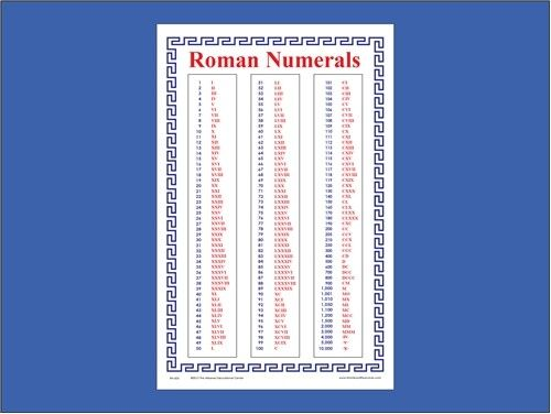 Roman Numbers 1-10000 Pdf. Worksheets. Reviewrevitol Free