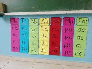 Μια τάξη...μα ποια τάξη;: Ας παίξουμε ζαρο...συλλαβες!