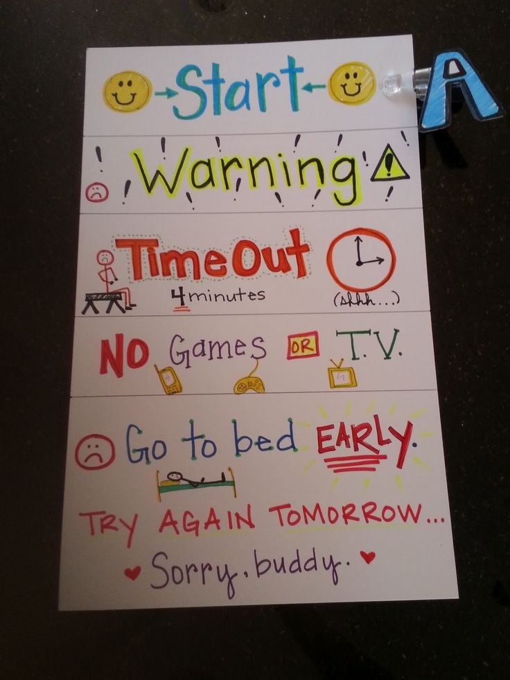 Stop yelling, and make them realize their actions! So doing this....