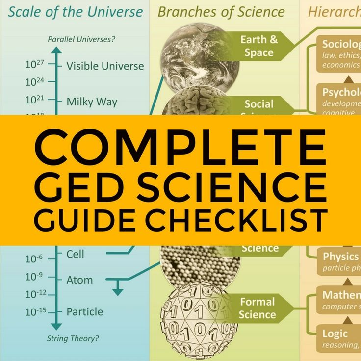 Need to study for #GED #Science but don't know where to start? It really can be overwhelming, as it is a fairly broad subject. That's why we've come with a complete guide with a comprehensive checklist of science topics included in the exam. #GED #Study #Guide #TestPrepToolkit #Tips #PracticeTest #OnlineClasses #Checklist