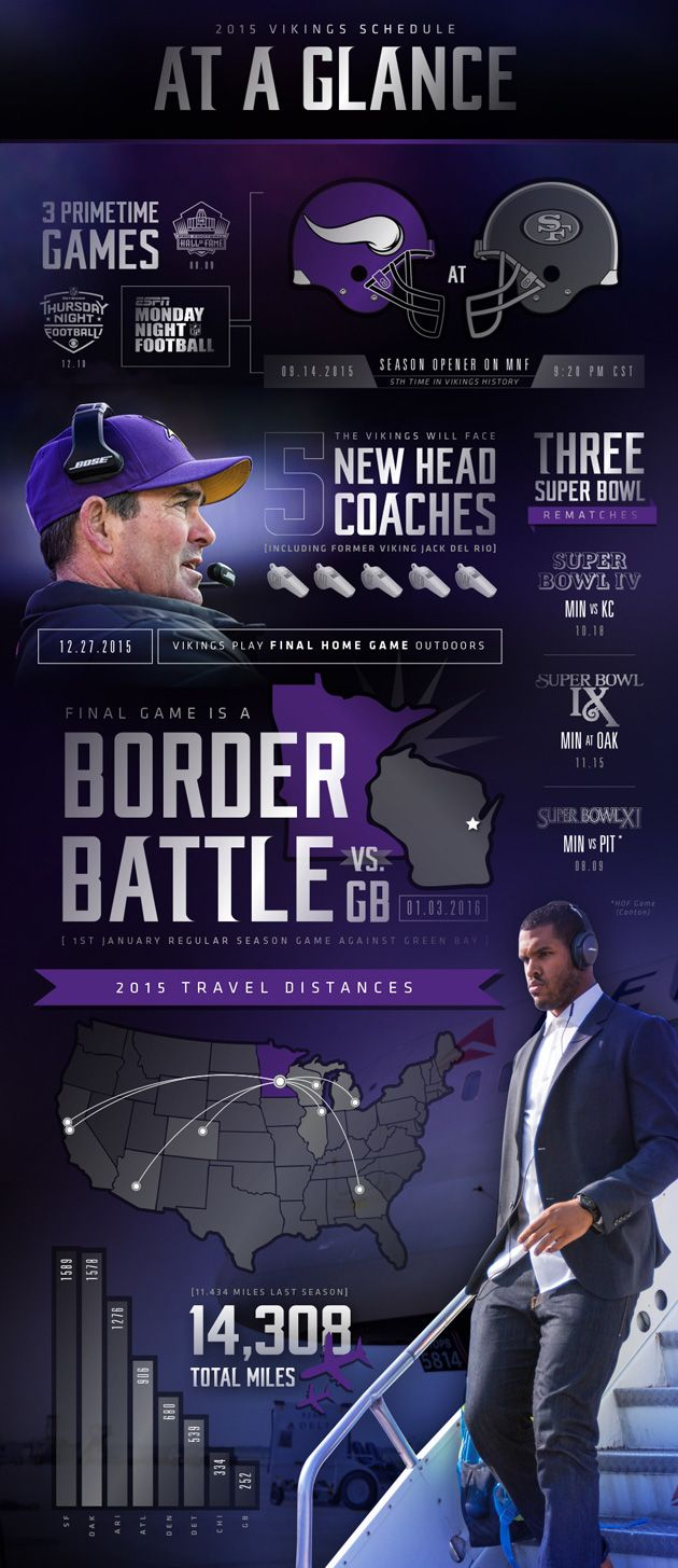 Infographic Design of Minnesota Vikings 2015 Schedule