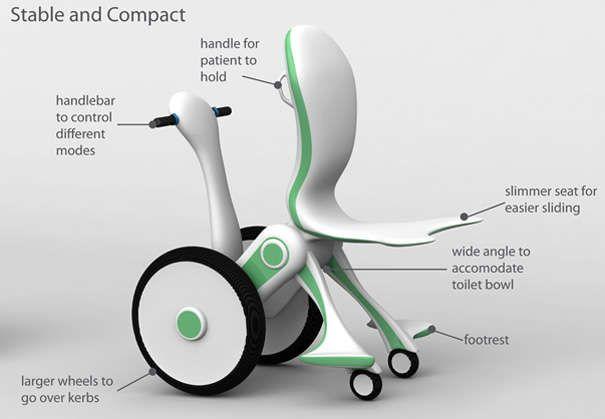 Futuristic Ergonomic Wheelchairs Fauteuil Roulant Electrique Fauteuil Roulant Trotinette