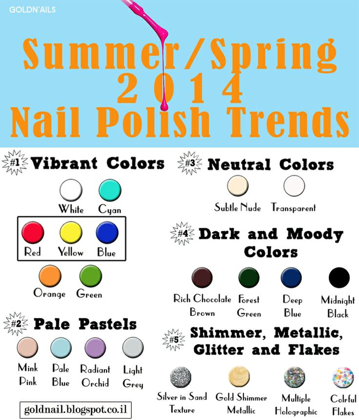 Spring Summer 2014 Nail Polish Trends SS14 Nail Polish Treds Ss14 Trents Go
