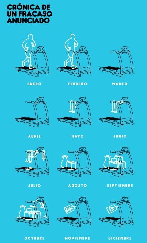 Momento actual: entre septiembre y octubre jajajajajajaja 😂