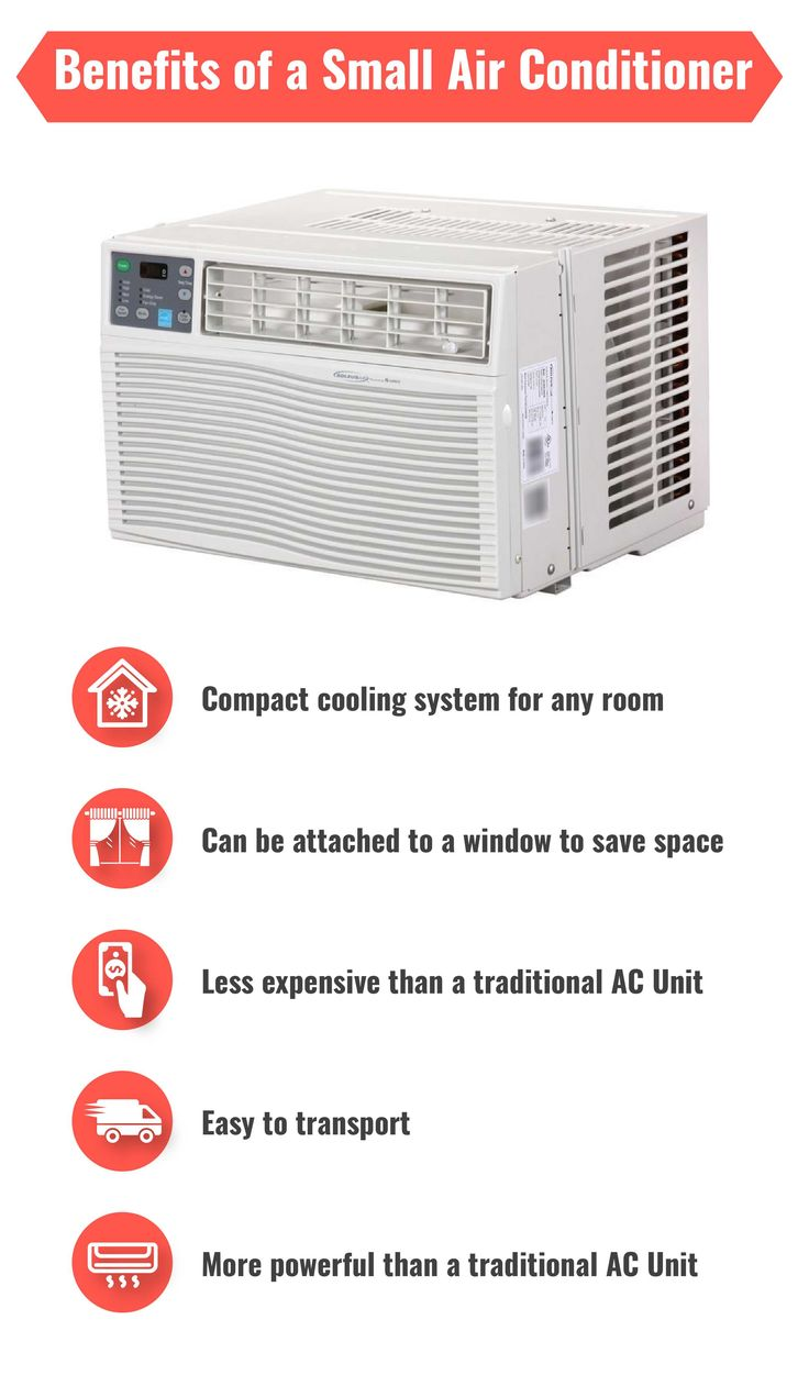 http://www.grandhomedesign.com/interior-home-improvement/how-to-select-the-best-small-air-conditioner/  Find the best air conditioner at Grand Home Design.