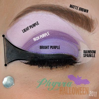 how to make eyeshadow into paint