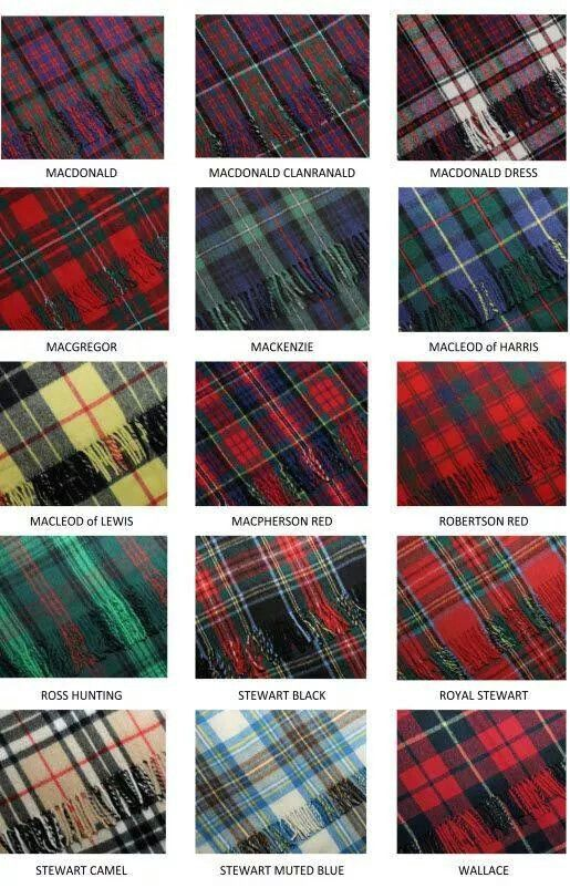 329 Best Images About Highland Dancing On Pinterest