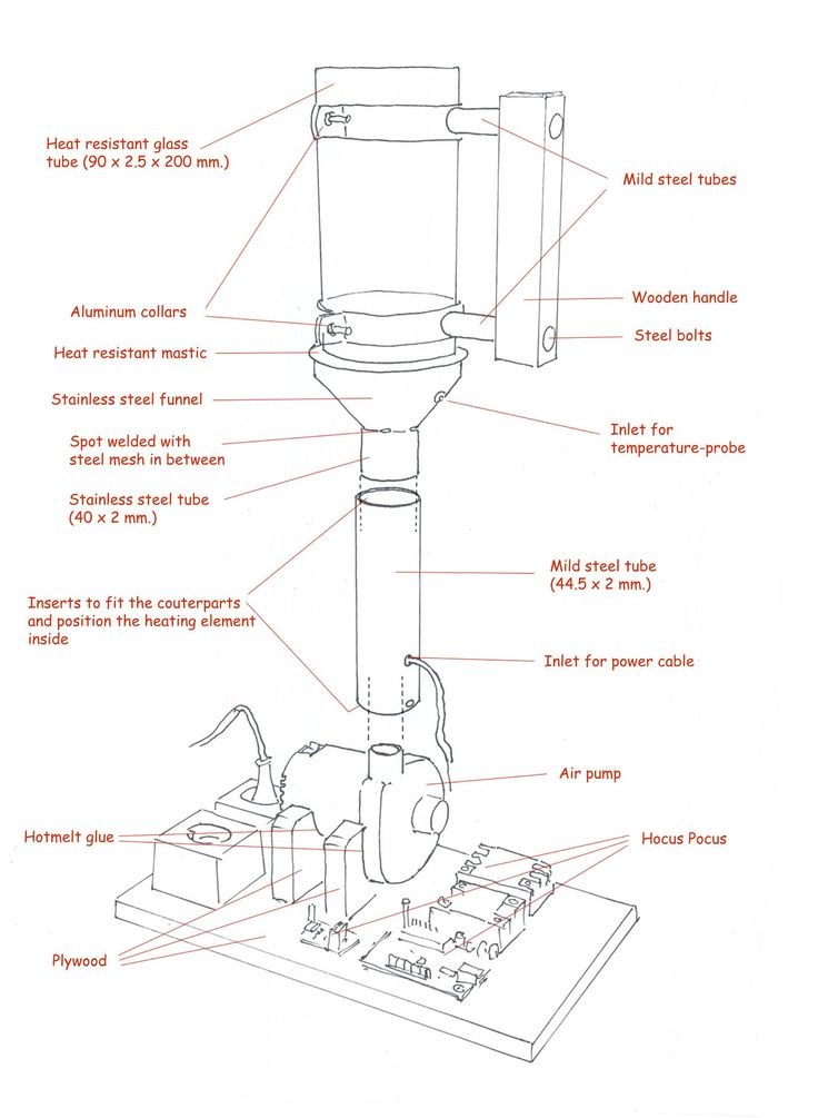 Want to Build Your Own Small Coffee Roaster? Here's a
