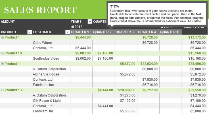 sales call report excel template