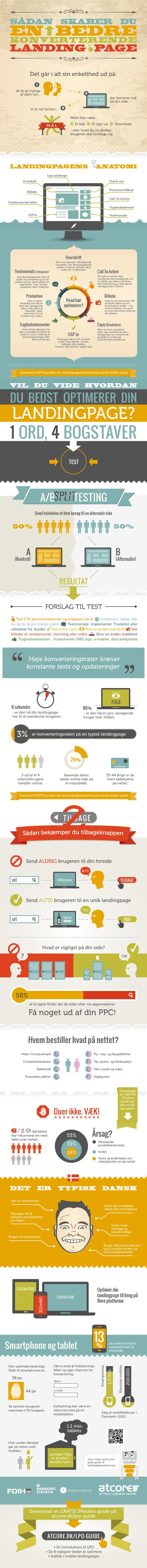Se vores danske infografik om landingpageoptimering #LPO #CRO