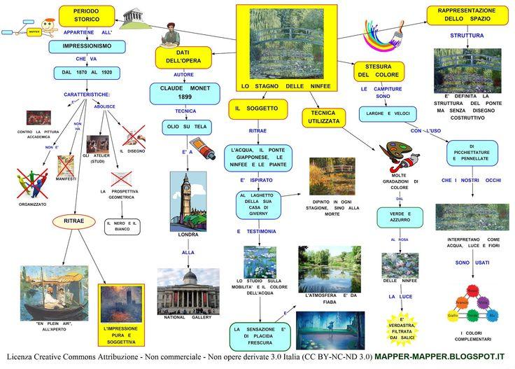 monet mappa concettuale - Cerca con Google