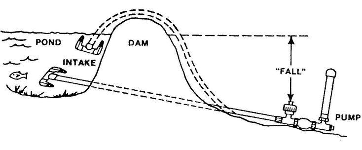1000  ideas about hydraulic ram on pinterest