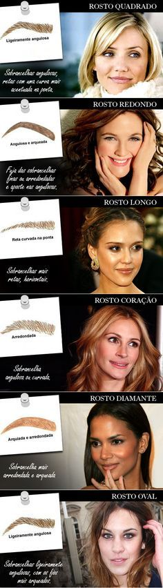Qual o tipo de sobrancelha fica melhor em cada tipo de rosto? #sobrancelha…