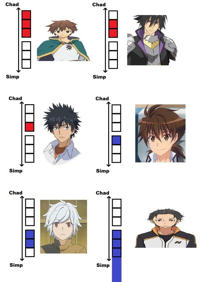 Scale Of Character Anime Memes Otaku Anime Memes Anime Funny