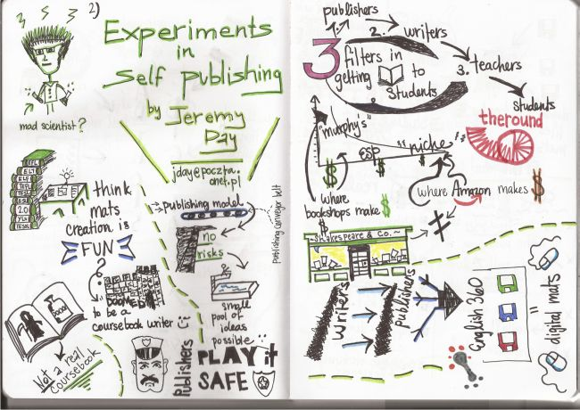 "IATEFL Harrogate and MaWSIG PCE: Jeremy Day's ""Experiments in self-publishing"""