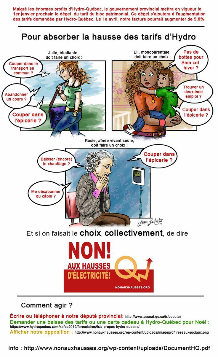Affichette sur les impacts de la hausse des tarif d'électricité sur les femmes. Une création de la Table de concertation des groupes de femmes du Bas-Saint-Laurent.