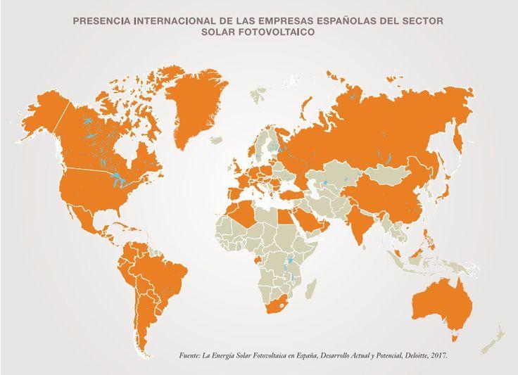 Presencia internacional empresas españolas FV