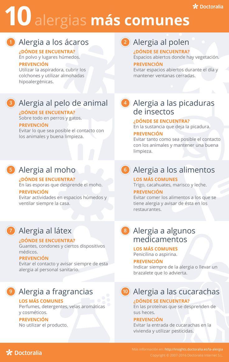 Las 10 alergias más comunes  +info:  http://insights.doctoralia.es/la-alergia/ http://www.doctoralia.es/enfermedad/alergias-183
