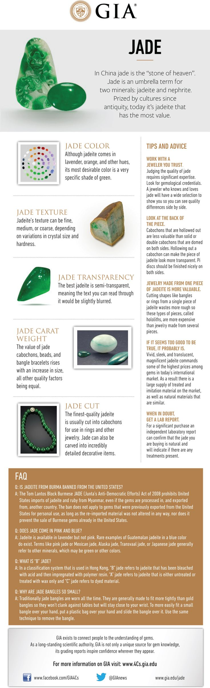 Jade Buying Guide. GIA (111214)
