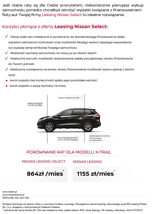 Nissan Leasing Select - Promocje - RCI Leasing