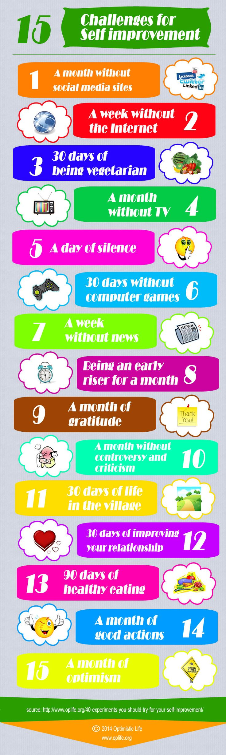 15 challenges for self improvement