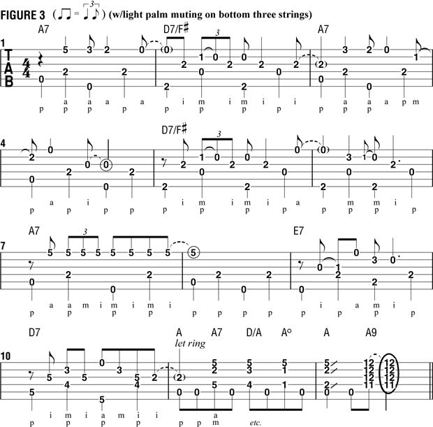 the genius of chet atkins two patented techniques guitaricles chet atkins guitar sheet music. Black Bedroom Furniture Sets. Home Design Ideas
