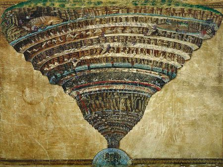 Botticelli La Mappa dell Inferno - Map of Hell One of Botticelli's less well-known works is very relevant here, and that is his La Mappa dell' Inferno -- the map of hell.
