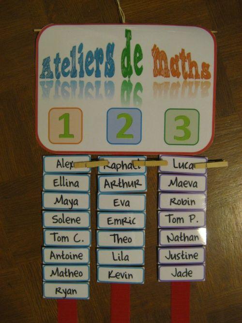 affichage des ateliers de maths: velcro au dos des étiquettes pour pouvoir les changer, pince à linge pour désigner le responsable du silence
