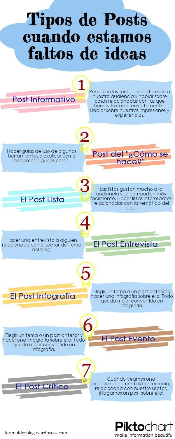 Tipos de posts cuando faltan las ideas. #Infografia #CommunityManager