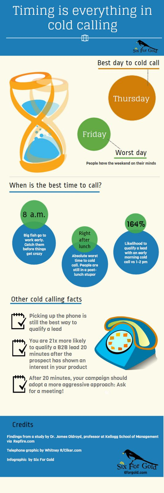 The Startup Marketing Coach: When's the best time to cold call? An infographic cheat sheet