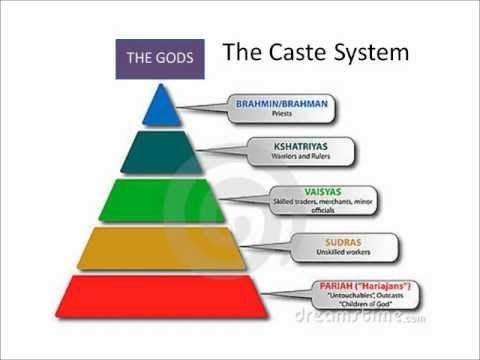 role of caste system in mesoamerica Untouchable: untouchable, in traditional indian society, the former name for any member of a wide range of low-caste hindu groups and any person outside the caste system.