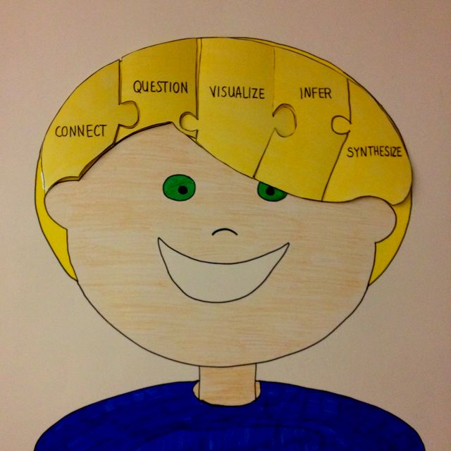 Is your brain busy? Reading comprehension strategies