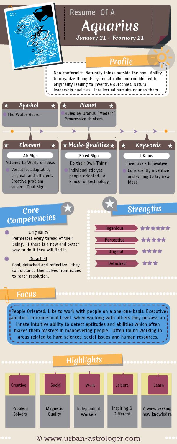 Resume of an Aquarius - Aquarius At Work - Understanding an #Aquarius from a work and career perspective. A useful #infographic to help understand the core competencies, strengths and communication skills of this #zodiac sign.