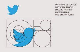La proporción aúrea de Twitter