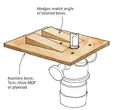 how to dado cut with a router
