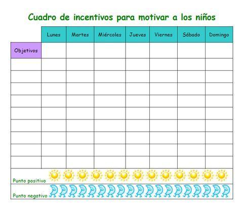 TABLAS DE CONDUCTA O INCENTIVOS:          RECOMPENSAS:       EMOTICONOS:
