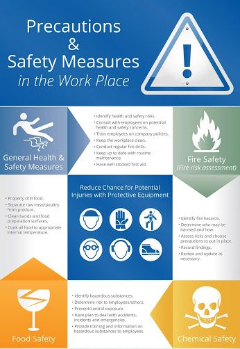 47 best Infographics images on Pinterest Infographics, Workplace - health safety risk assessment