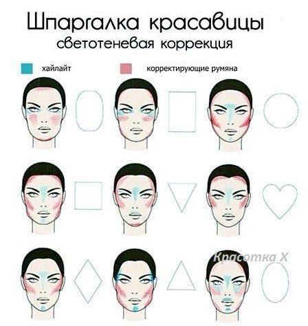 макияж лица пошагово - Поиск в Google