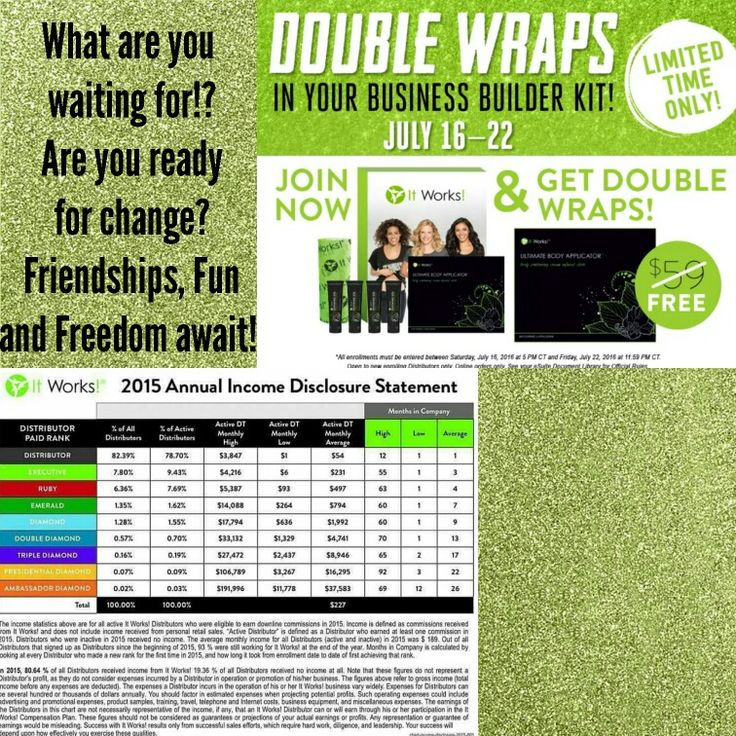 We all ❤️ BOGO wraps but it's even cooler when they DOUBLE the wraps in the new distributor kits!!! For the next week ONLY (7/16-7/22)  when you join our team you'll get not 1 but 2️⃣ boxes of wraps in your kit!!  What does that mean?? For $99 you'll get all of the business building material you need PLUS $200 worth of wraps!!!!  That my friends is a ZERO risk investment and an opportunity to CHANGE YOUR LIFE!!  Lets do this!! 865.228.1580