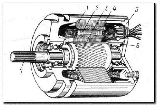 Tesla Schema moteur
