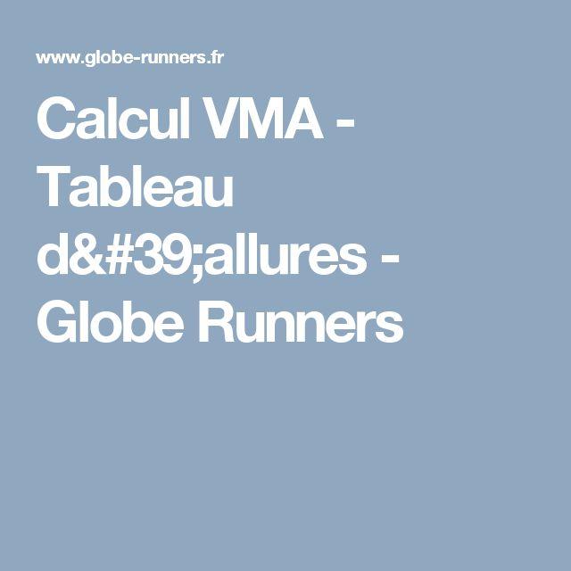Calcul VMA - Tableau d'allures - Globe Runners