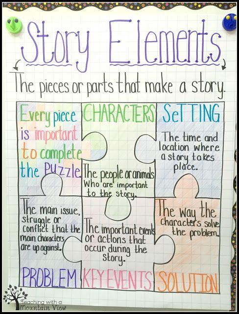 Story elements puzzle