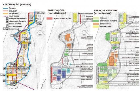 Diagramas de circulação, edificações e espaços abertos - Parque Tecnológico de Itaipu http://www.3c.arq.br/017_pti/