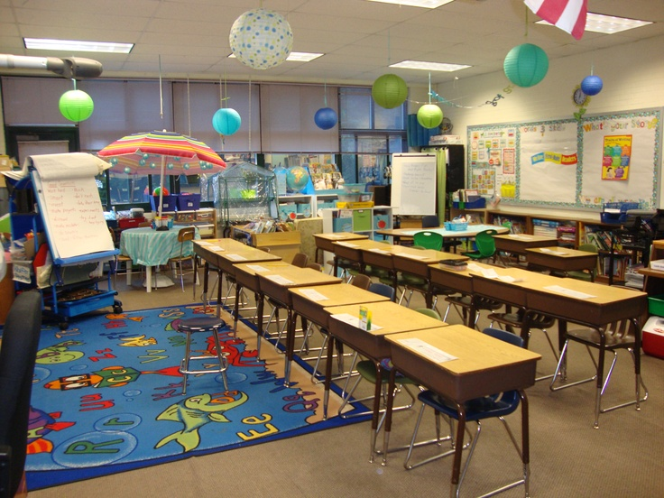 Classroom Decoration Jungle ~ Beach themed classroom grade dots on turquoise color