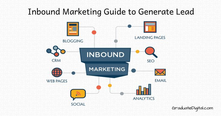 Inbound marketing is a method of pull marketing strategy, where marketer tries to gain attention of customers and based on customer interest it does marketing. In this article I am going to explain top inbound marketing strategy that you can …