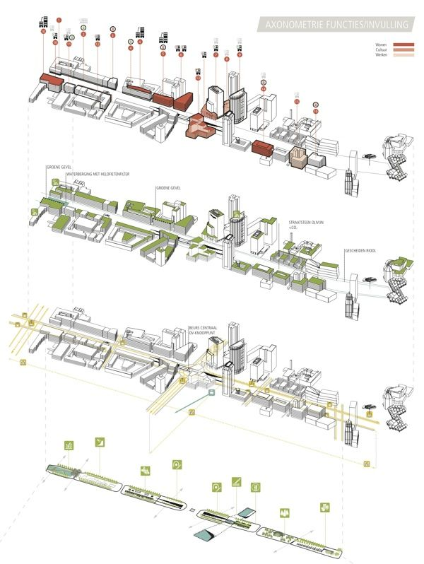 Urban redesign, Rotterdam Blaak-Westblaak by Niels Baljet, via Behance
