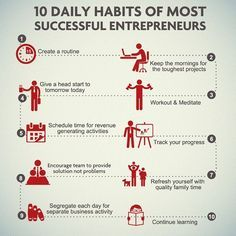 10 Daily Habits Of The Most Successful Entrepreneurs success business tips facts habits self improvement infographics entrepreneur self help tips on self improvement productivity entrepreneurship entrepreneur tips tips for entrepreneur self improvement infographic