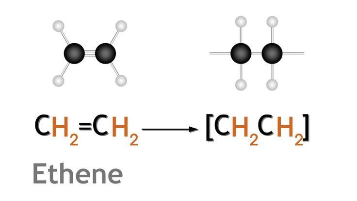 Polymerisation of Ethene   Chemistry for All   The Fuse School